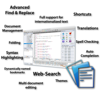 Textual features: Advanced Find & Replace, Auto Completion, Bookmarks, Document Management, Folding, Full support for internationalized text, Shortcuts, Spell Checking, Syntax Highlighting, Tabs, Themes, Translations, Web-Search, Join Text, Split Text